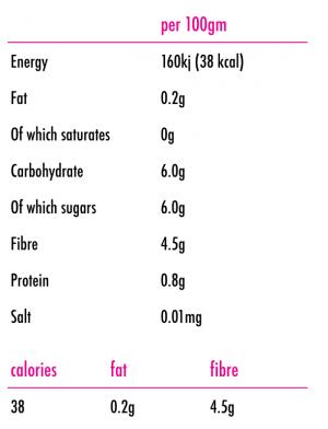 Berry Energiser-info