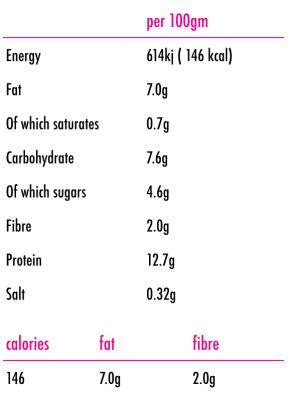 Nutri-Pellet Protein Super Booster Red info